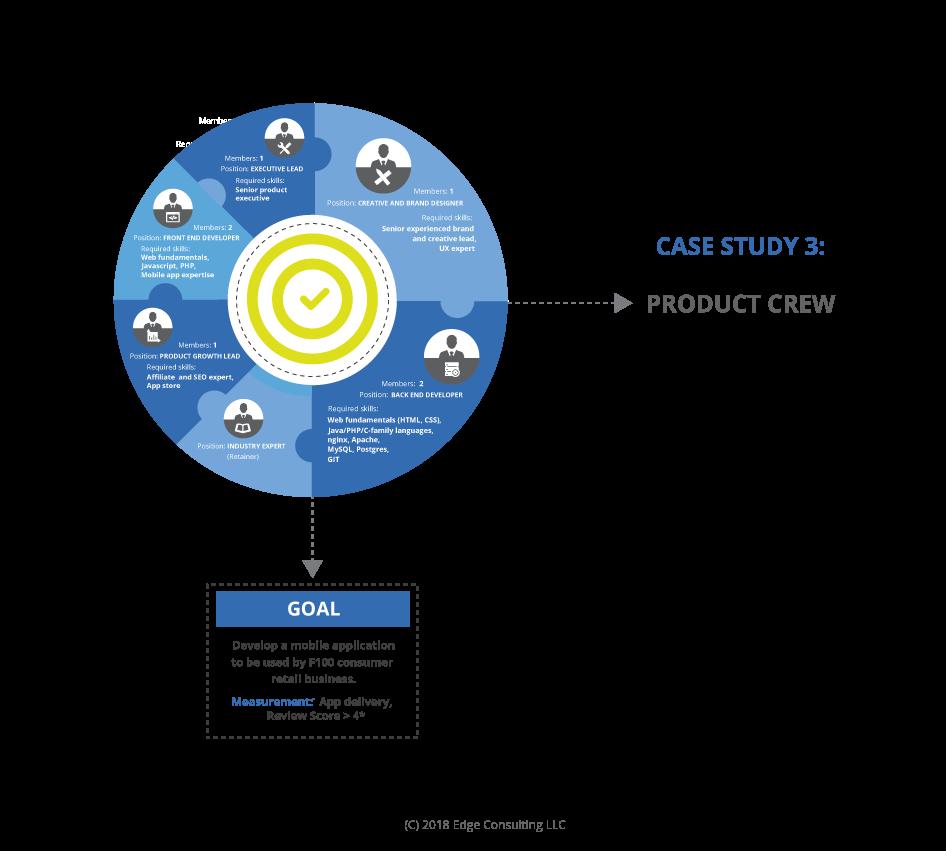 Edge Product Crew wheel