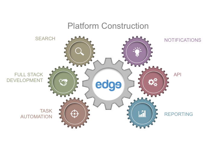 Edge Platform Construction